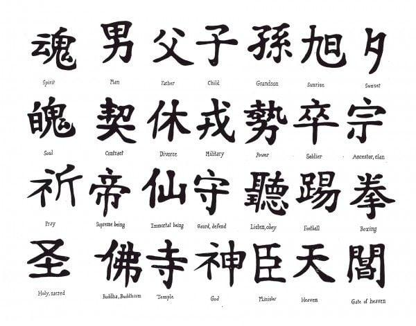 Tatuajes De Letras Chinas Ideas Y Fotografias
